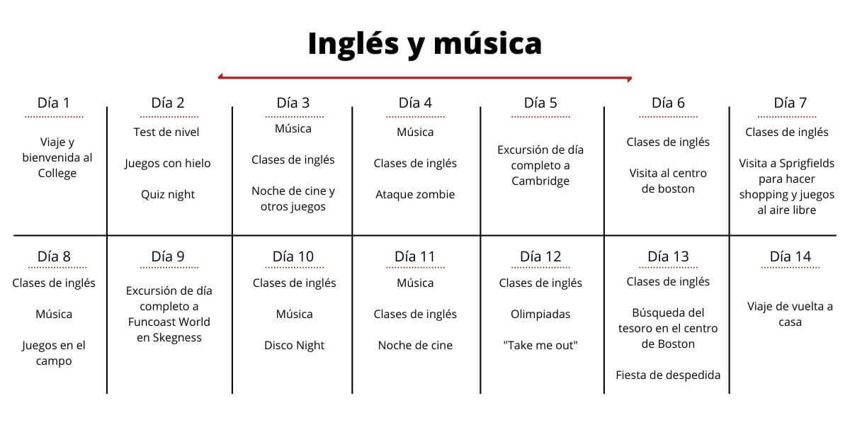 inglés y música